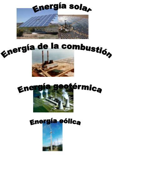 FUENTES DE ENERGÍA.DIFERENTES CENTRALES.(2)